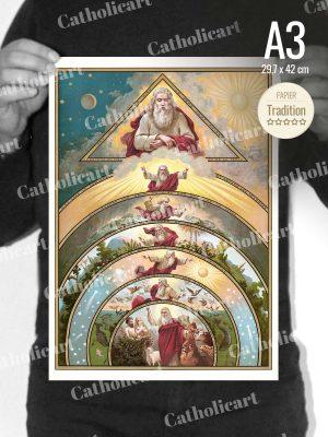 Catéchisme en Images #03 – Credo – Je crois en Dieu le Père tout puissant (A3)